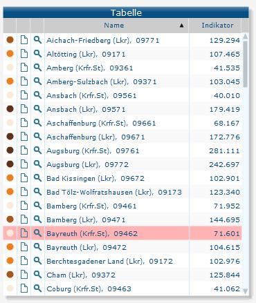 Statistik Bayern